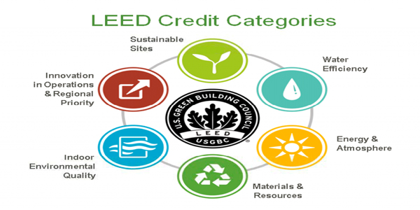 Neabl_leed-green-building